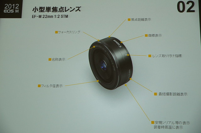 EF-M 22mm
