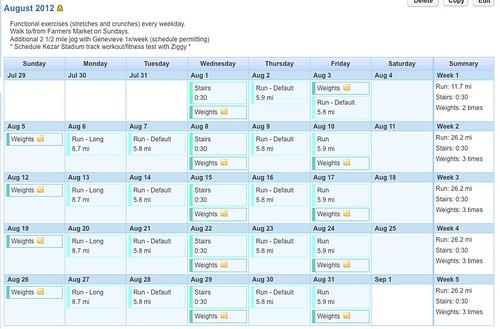 August 2012 training plan
