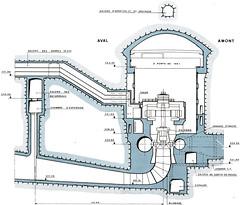 Coupe transversale de l'usine du barrage de Vouglans