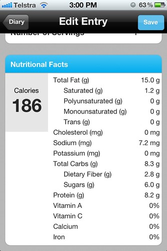 Almonds and Cranberries Nutritional Information