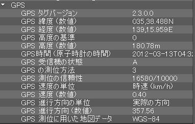 アルファ77のExif情報