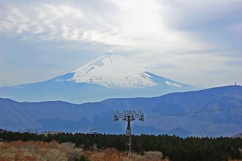 Teleféricos y Monte Fuji