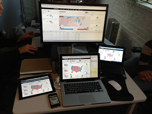Testing the USA TODAY election results application on many devices.