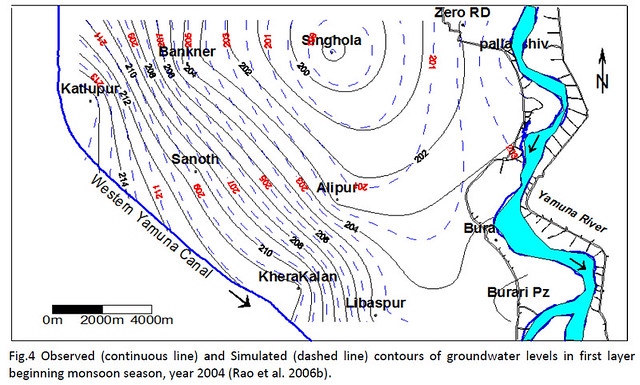 Observed (continuous line) and Simulated (dashed line) contours of groundwater levels in first layer