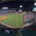 Angels Stadium Panorama