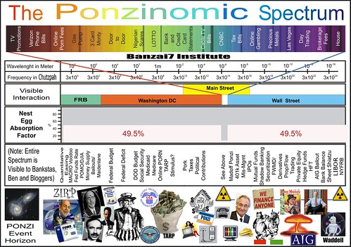 THE PONZINOMIC SPECTRUM by Colonel Flick