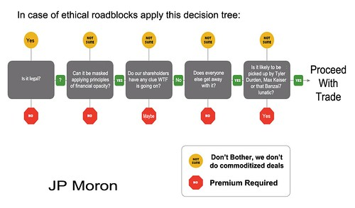 JP MORON ETHICAL ROADBLOCK TREE by Colonel Flick