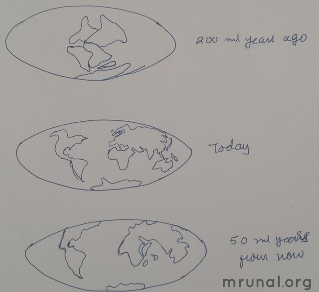 Geography Mains Answer Continental Drift Theory