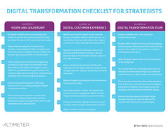 Digital Transformation - Checklist