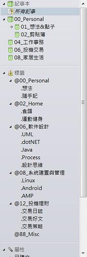 Evernote 的分類規劃