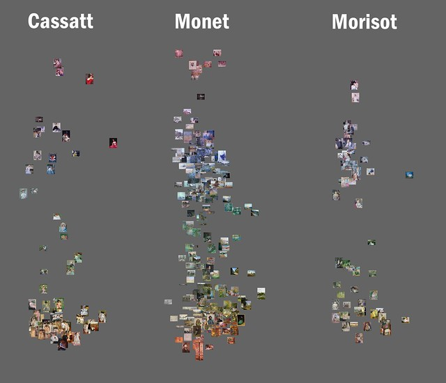 Comparing Cassatt, Monet, and Morissot