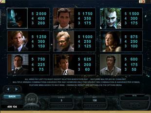 The Dark Knight Slots Payout