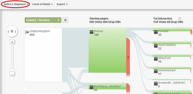 Visitor Flow in Google Analytics