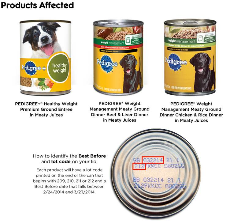 Recalled Pedigree Health Weight Dog Foods