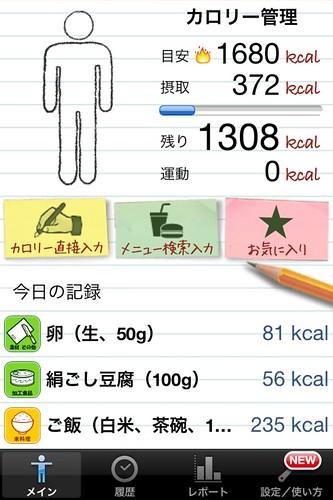 ダイエット2012