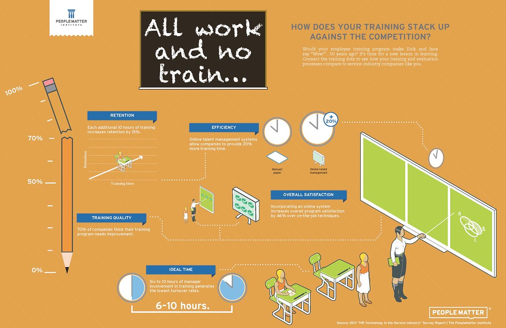 disneyinstitute-All Work and No Train...