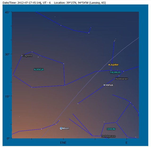Eastern Horizon Star Chart for 5:10 am Tues 17 July 2012