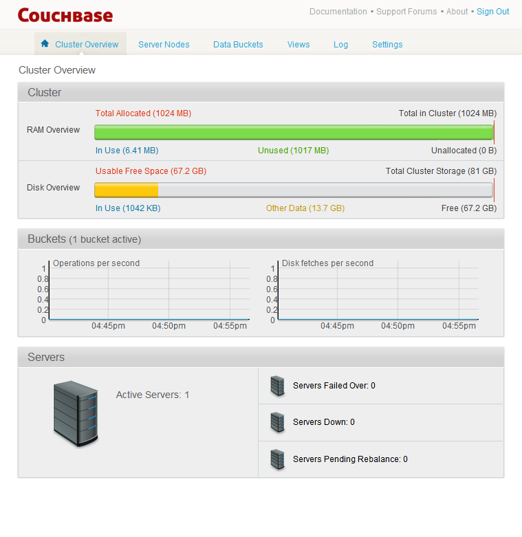 Couchbase Console (2.0.0)