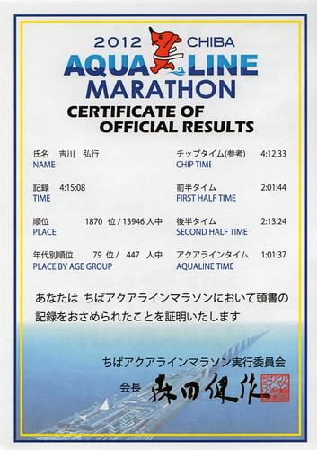 ちばアクアラインマラソン結果