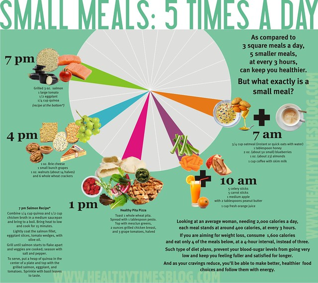 5-Meals-A-Day-Infographic