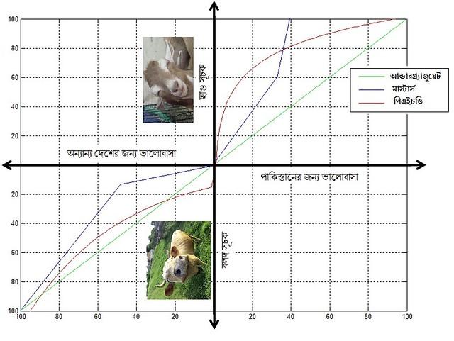 Goat_Cow_Graph