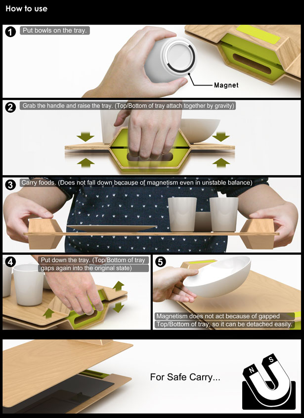 Step by step guide of Magnet Tray