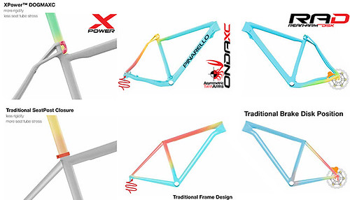 Pinarello Dogma XC Seat Stay Diagram