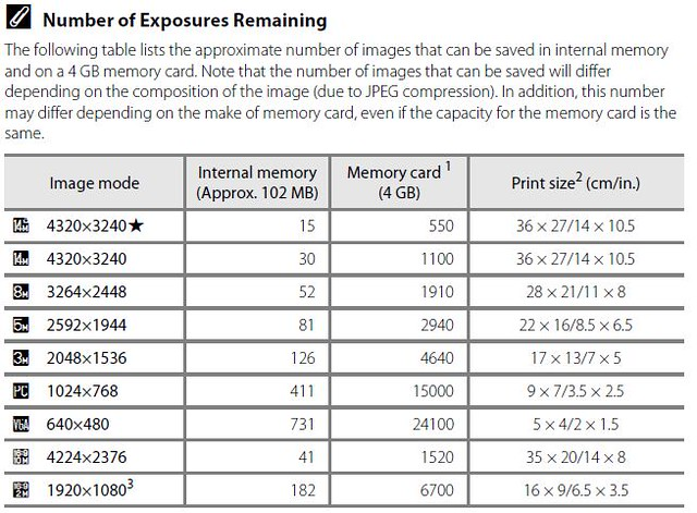 Internal Memory vs 4 GB Card