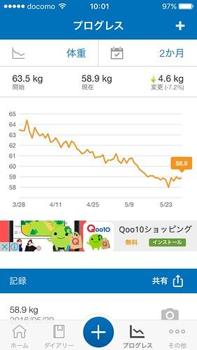 Diet2016_2mon (3)