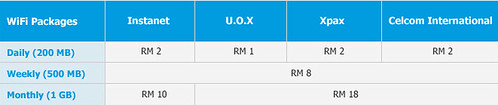 For Celcom Prepaid customers