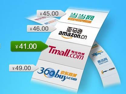 如意淘插件,輕松找出最低價(網上購物必備利器) | 愛軟客
