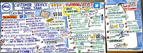 Recordings from Social Service session at #WinningService Think Tank