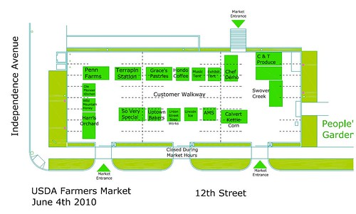 Architect Fidel Delgado's layout of the USDA Farmers Market.
