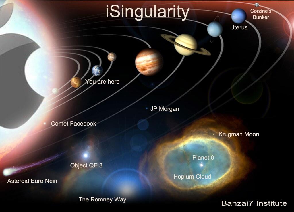 iSINGULARITY