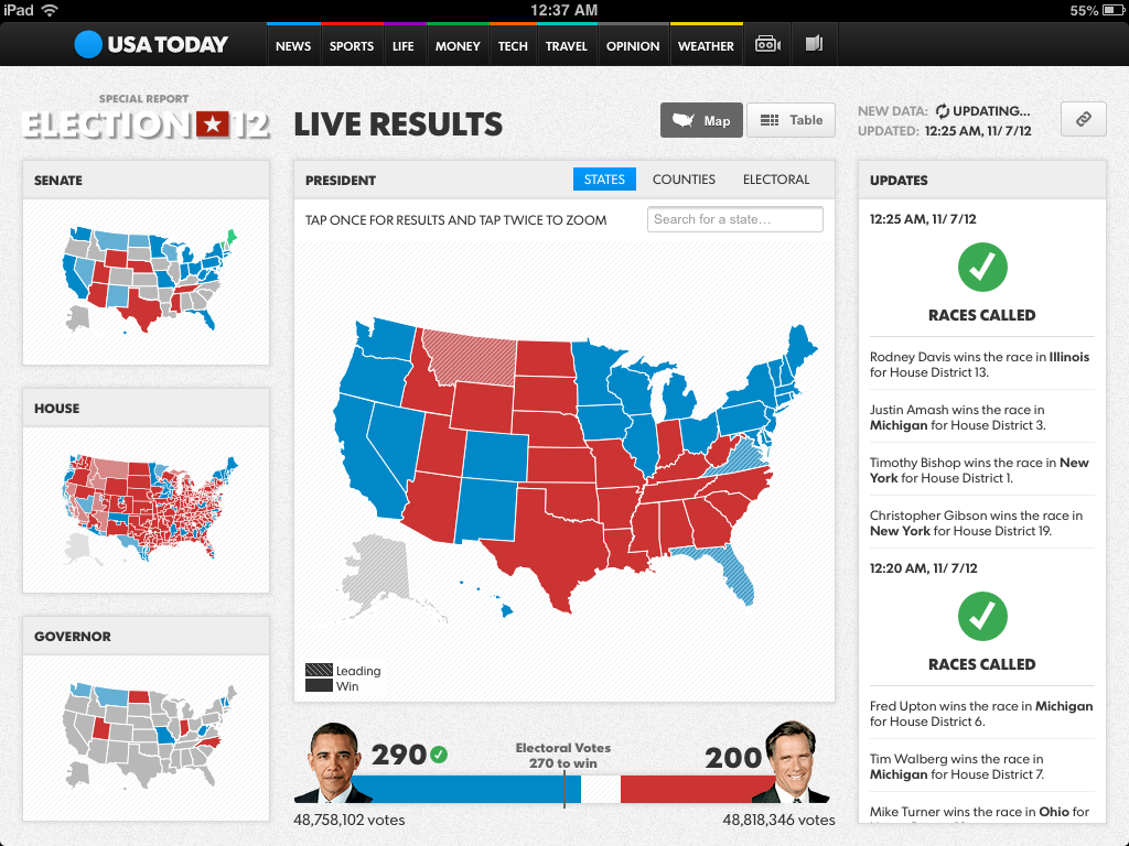How We Built Usa Today S Election Night Maps Points Of Interest