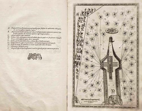 011-Della trasportatione dell'obelisco Vaticano…1590- Doménico Fontana-© Biblioteca Nacional Digital de Portugal
