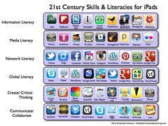 Logo for The Top Educational iPad Apps Every Teacher and Student Should Know About