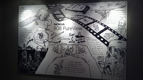 História da tecnologia PureView