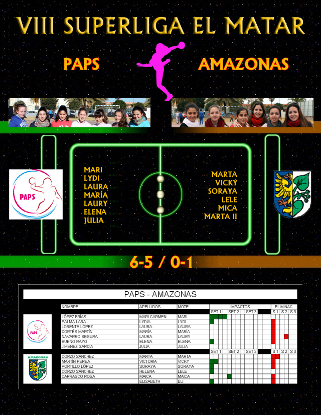 J05. PAPS - AMAZONAS