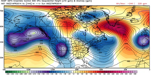 GEFS Ensemble 500mb
