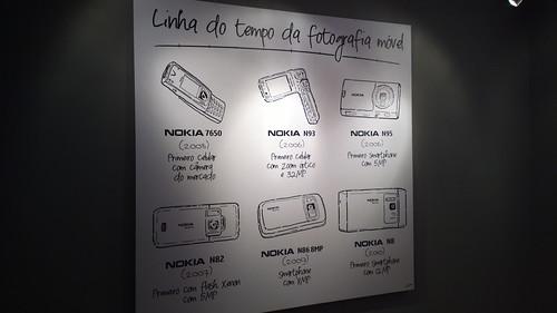 Linha do tempo da fotografia móvel