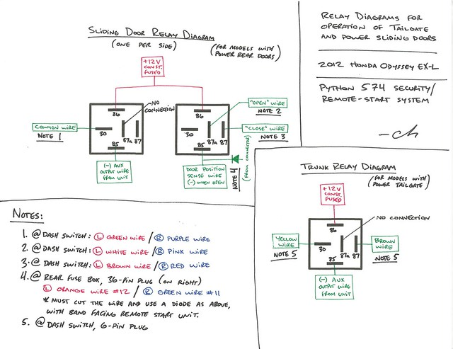 wiring diagram for remote starter the wiring diagram avital wiring diagram car alarm wiring diagram additionally wiring diagram · 2008 jeep patriot remote start