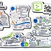 GraphicRecording_Internetworld_Tag2_komplett_lowres by Anna L. Schiller