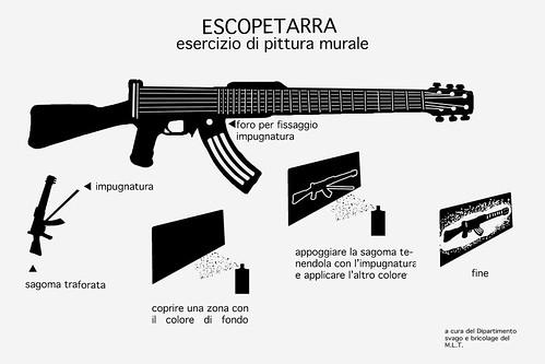 Esercizi di Escopetarra
