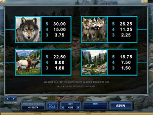 Untamed Wolf Pack Slots Payout