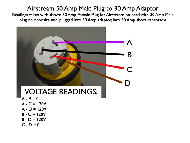 heavy stiff shore power cords page 2 airstream forums i spliced a 50 amp plug onto the end of a 30 amp cord here is what i see when connected to 30 amps or when connected to my 4 000 watt generator