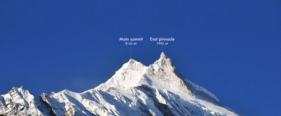 Manaslu και East Pinnacle