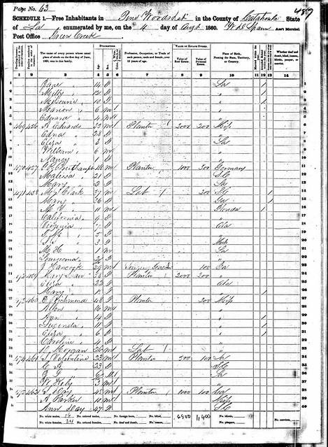 1860 Census Valentine, Day, Parker