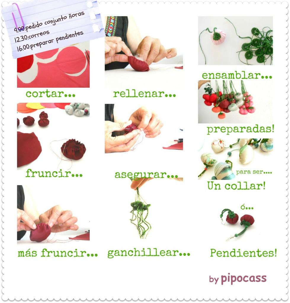 proceso-vitaminico