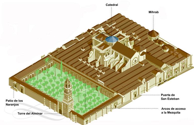 Plano da mesquita de Cordoba